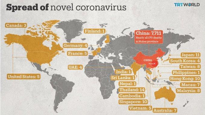 Declara OMS «Alerta Mundial» por esparcimiento internacional del Coronavirus