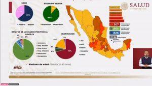 4 defunciones y 367 infectados en México por COVID-19