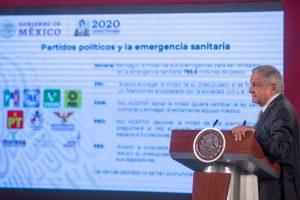 Se niega PAN, MC, PRD, PT y Verde apoyar Emergencia Sanitaria con mitad de sus recursos