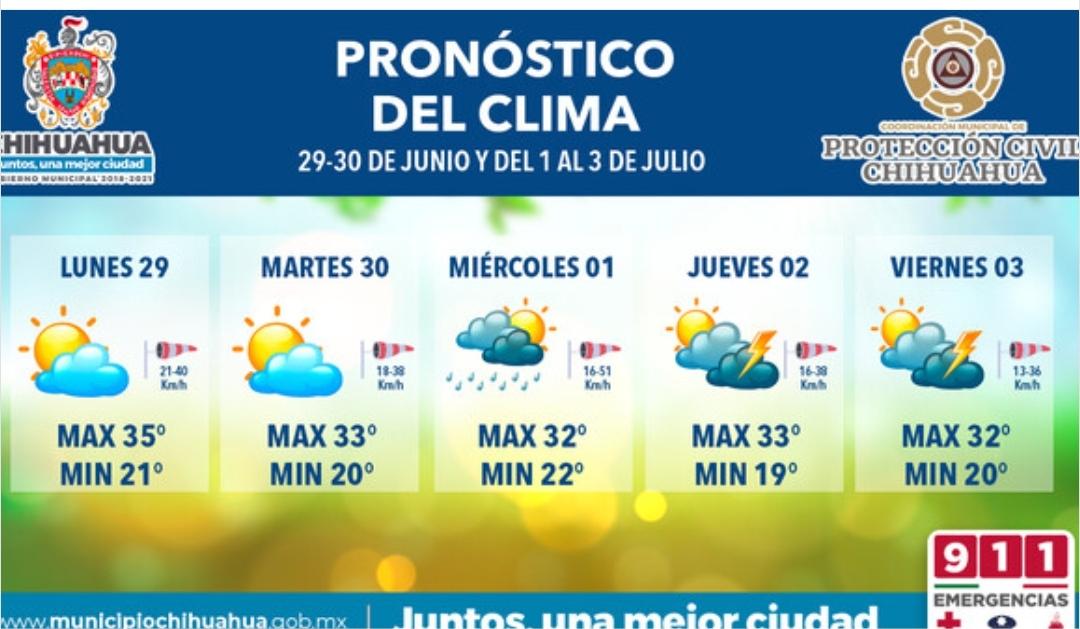 Lluvias para miércoles, jueves y viernes disminuirán calor