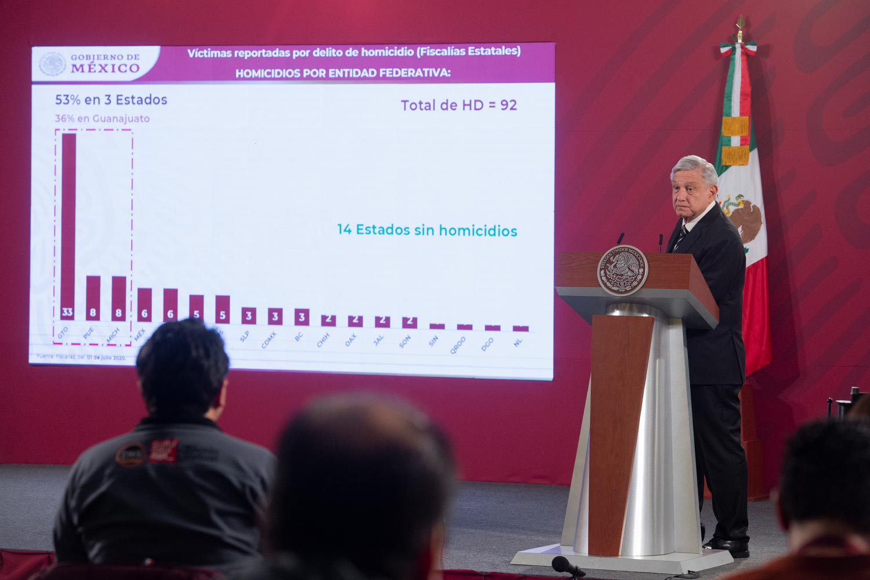 Pide AMLO revisar posible contubernio entre delincuentes y autoridades en Guanajuato tras masacre