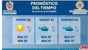 Alerta Protección Civil sobre posibles lluvias para sábado y domingo