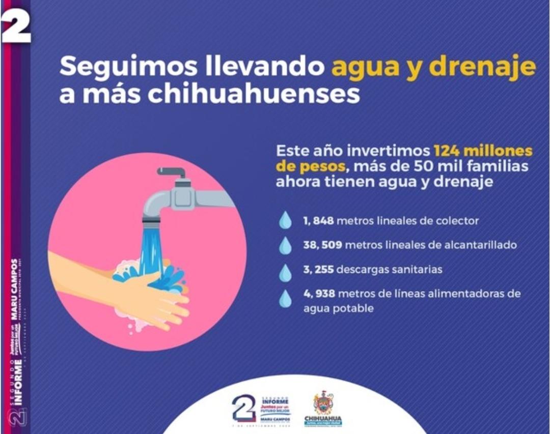 2do Informe: Seguimos trabajando en la ampliación la red de agua potable y alcantarillado